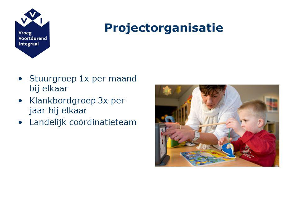 Projectorganisatie Stuurgroep 1x per maand bij elkaar Klankbordgroep 3x per jaar bij elkaar Landelijk co ö rdinatieteam
