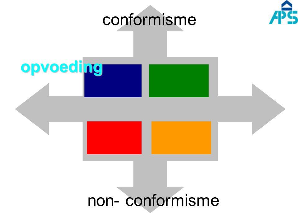 opvoeding conformisme non- conformisme