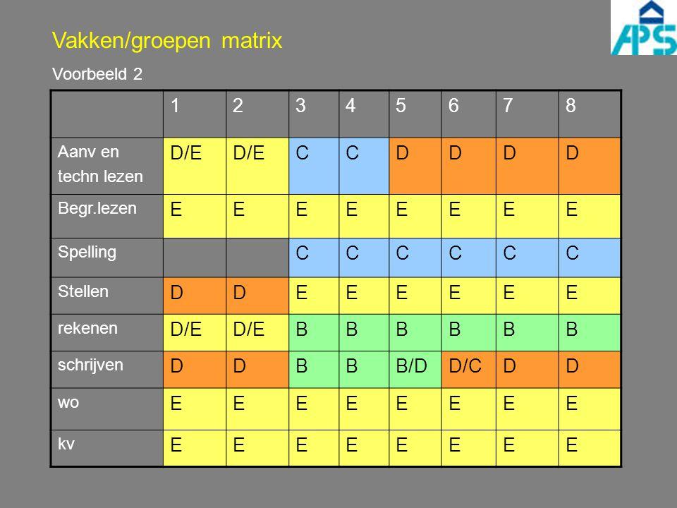 12345678 Aanv en techn lezen D/E CCDDDD Begr.lezen EEEEEEEE Spelling CCCCCC Stellen DDEEEEEE rekenen D/E BBBBBB schrijven DDBBB/DD/CDD wo EEEEEEEE kv EEEEEEEE Vakken/groepen matrix Voorbeeld 2