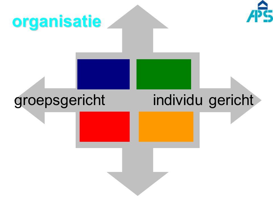 organisatie groepsgerichtindividu gericht