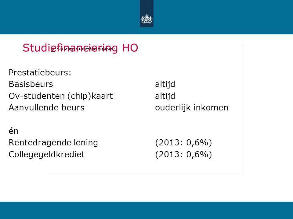 Studiefinanciering HO Prestatiebeurs: Basisbeursaltijd Ov-studenten (chip)kaartaltijd Aanvullende beursouderlijk inkomen én Rentedragende lening(2013: