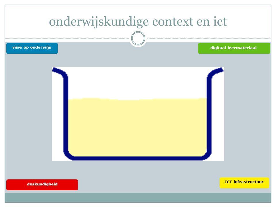 onderwijskundige context en ict visie op onderwijs deskundigheid digitaal leermateriaal ICT-infrastructuur