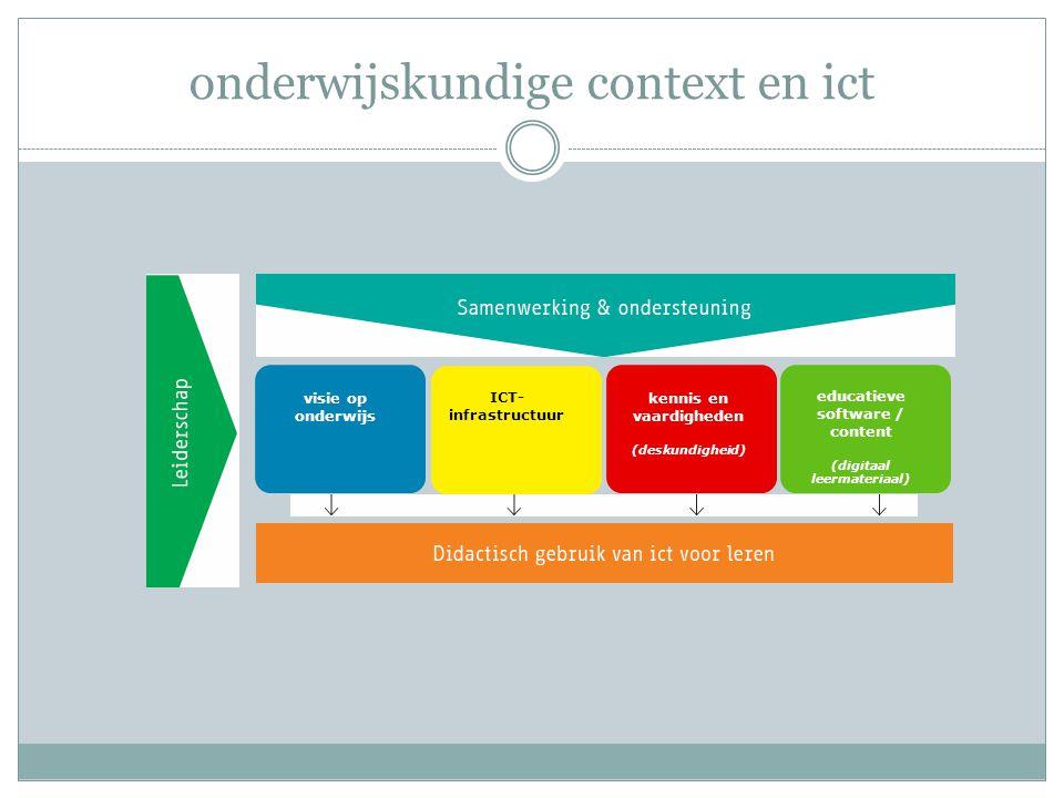 Onderwijskundige context en ict ONDERWIJS IS OVERDRAGEN ICT als aanvulling ICT als extra oefenstof ICT inbouwen in het management ONDERWIJS IS INTERACTIE ICT als methodisch onderdeel van het leren ICT in een takensysteem ICT in dag-/weektaak ICT afgestemd op een eigen niveau ICT om samenwerkend te leren ONDERWIJS IS ONTDEKKEN ICT los van elke methode ICT om leerlingen eigen doelen en leerwegen te laten ontdekken  visie op competentie  visie op relatie  visie op autonomie visie op competentie + visie op relatie + visie op autonomie = adaptief onderwijs visie op onderwijs