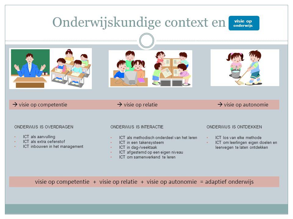 onderwijskundige context en ict SAMMY'S WORKSHOPKWELWERK REKENWEB WOORDKASTEEL ontdekkend leren zelfstandig leren, differentiëren en remediëren diagnosticeren en evalueren inoefenen digitaal leermateriaal