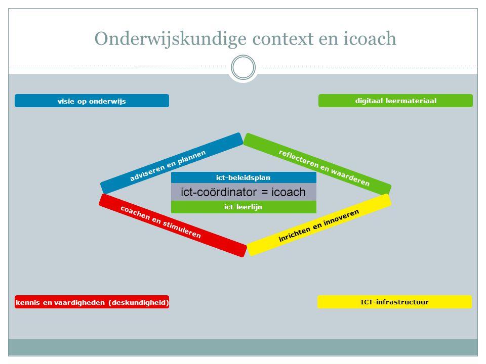 ict-coördinator = icoach kennis en vaardigheden (deskundigheid) visie op onderwijs digitaal leermateriaal ICT-infrastructuur adviseren en plannen reflecteren en waarderen coachen en stimuleren inrichten en innoveren Onderwijskundige context en icoach ict-leerlijn ict-beleidsplan