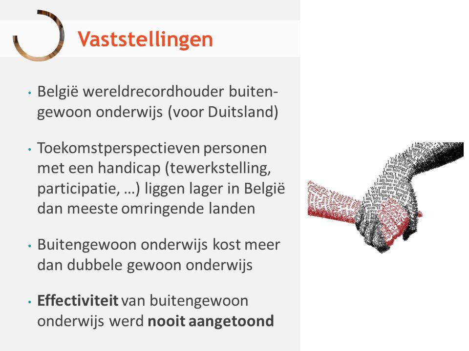 Vaststellingen België wereldrecordhouder buiten- gewoon onderwijs (voor Duitsland) Toekomstperspectieven personen met een handicap (tewerkstelling, pa