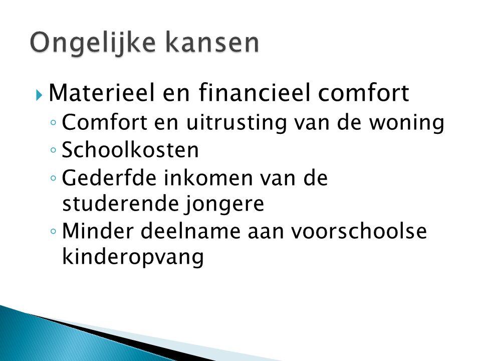  Materieel en financieel comfort ◦ Comfort en uitrusting van de woning ◦ Schoolkosten ◦ Gederfde inkomen van de studerende jongere ◦ Minder deelname