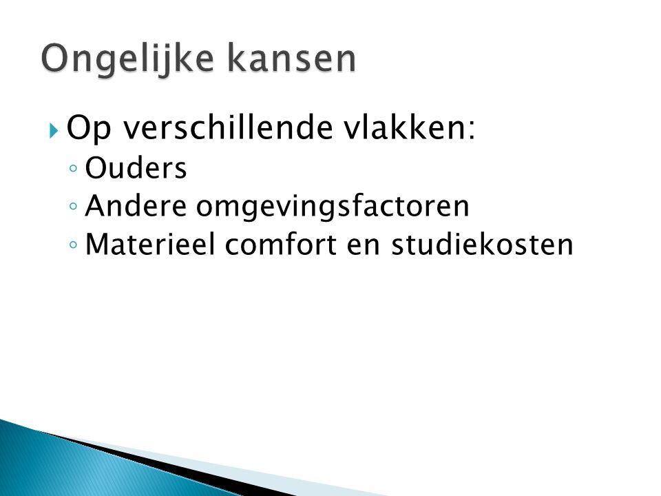  Op verschillende vlakken: ◦ Ouders ◦ Andere omgevingsfactoren ◦ Materieel comfort en studiekosten