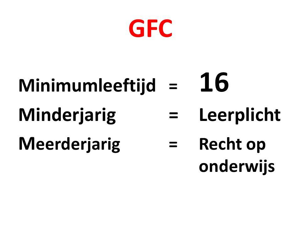 GFC Minimumleeftijd = 16 Minderjarig = Leerplicht M eerderjarig = Recht op onderwijs
