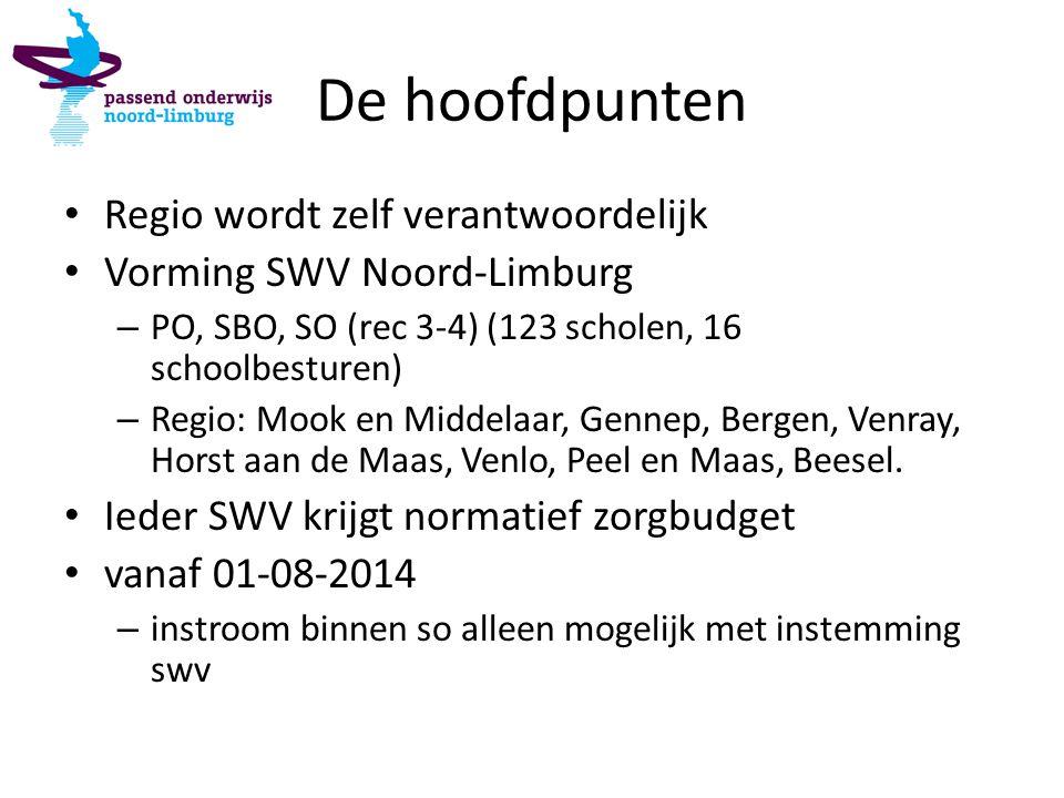 De hoofdpunten Regio wordt zelf verantwoordelijk Vorming SWV Noord-Limburg – PO, SBO, SO (rec 3-4) (123 scholen, 16 schoolbesturen) – Regio: Mook en M