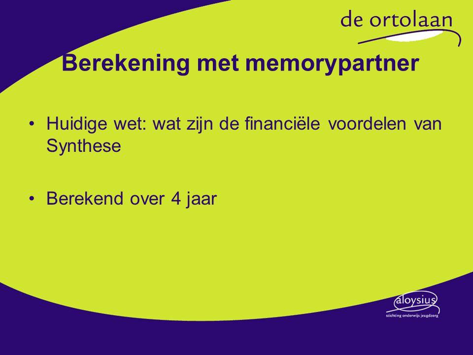 Berekening met memorypartner Huidige wet: wat zijn de financiële voordelen van Synthese Berekend over 4 jaar