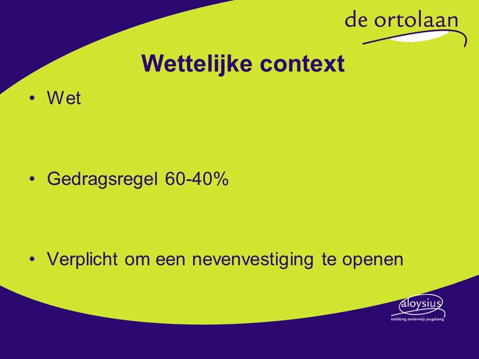 Wettelijke context Wet Gedragsregel 60-40% Verplicht om een nevenvestiging te openen
