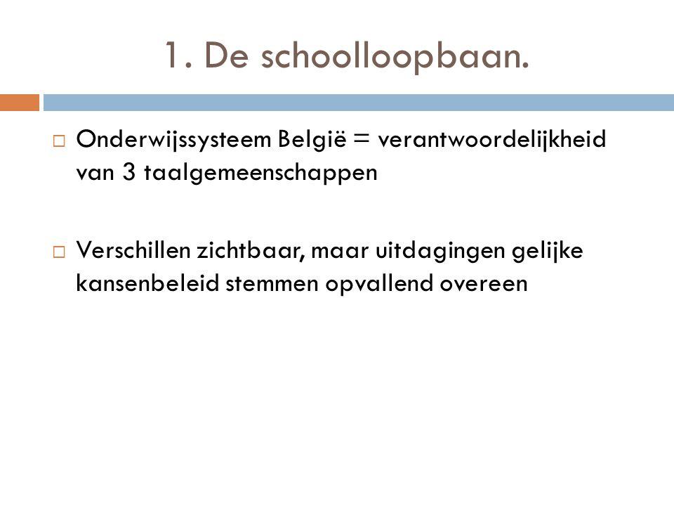 1. De schoolloopbaan.  Onderwijssysteem België = verantwoordelijkheid van 3 taalgemeenschappen  Verschillen zichtbaar, maar uitdagingen gelijke kans
