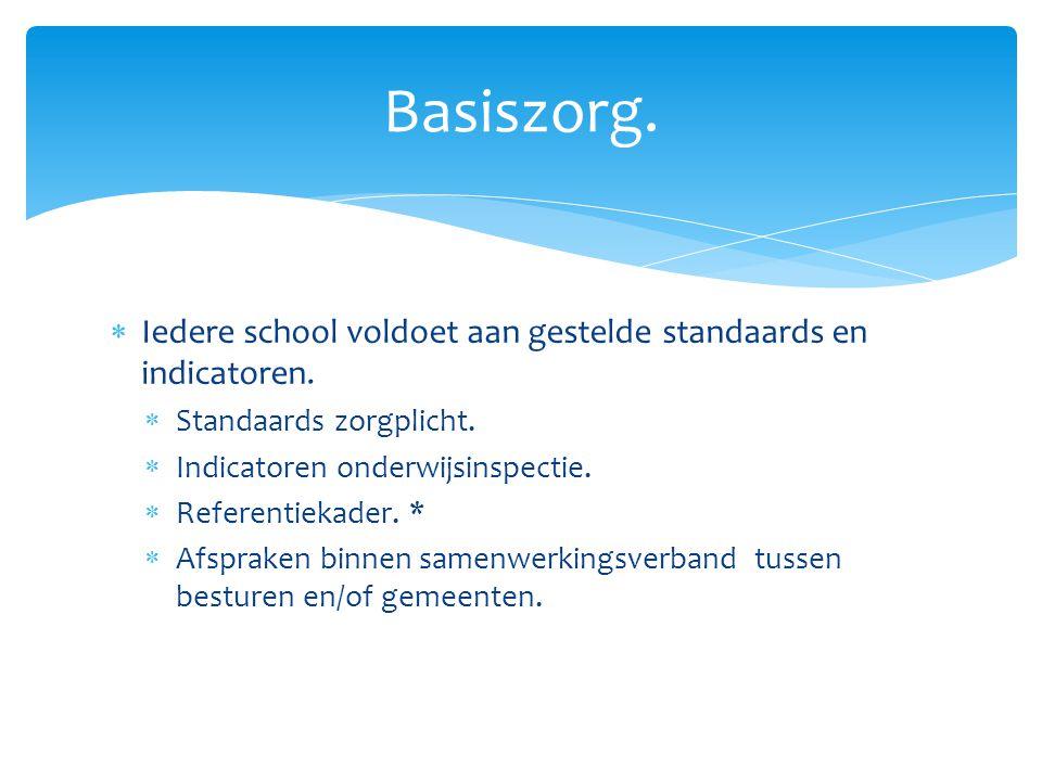  Iedere school voldoet aan gestelde standaards en indicatoren.  Standaards zorgplicht.  Indicatoren onderwijsinspectie.  Referentiekader. *  Afsp