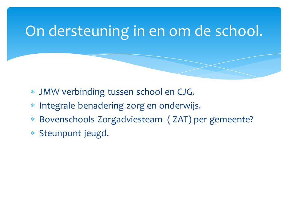  JMW verbinding tussen school en CJG.  Integrale benadering zorg en onderwijs.  Bovenschools Zorgadviesteam ( ZAT) per gemeente?  Steunpunt jeugd.
