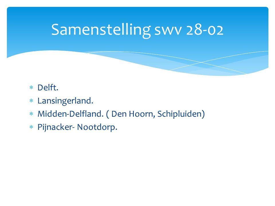  Delft.  Lansingerland.  Midden-Delfland. ( Den Hoorn, Schipluiden)  Pijnacker- Nootdorp. Samenstelling swv 28-02