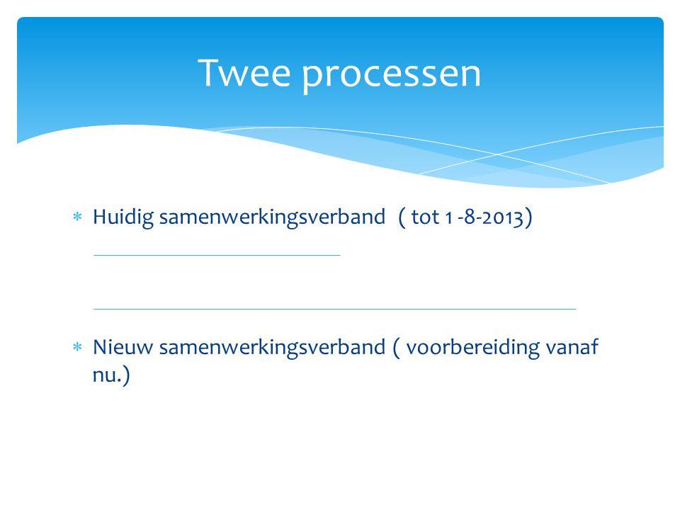  Huidig samenwerkingsverband ( tot 1 -8-2013)  Nieuw samenwerkingsverband ( voorbereiding vanaf nu.) Twee processen