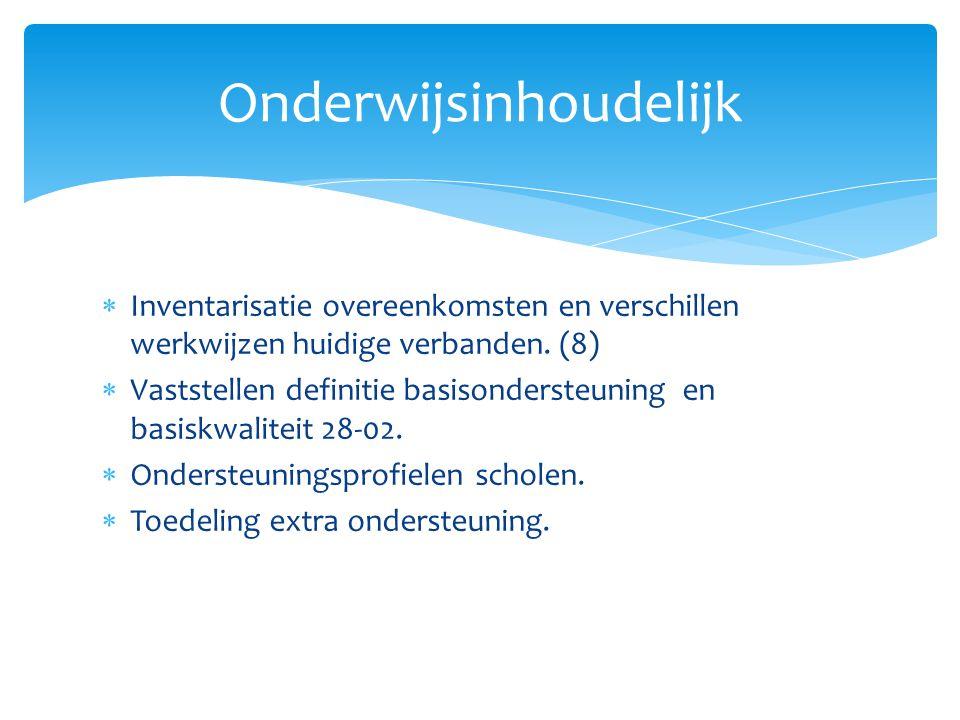  Inventarisatie overeenkomsten en verschillen werkwijzen huidige verbanden. (8)  Vaststellen definitie basisondersteuning en basiskwaliteit 28-02. 