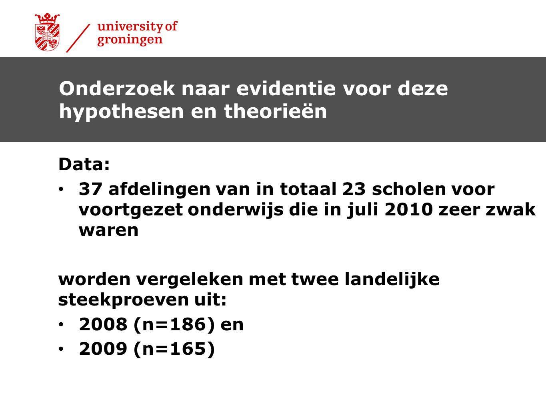 Data: 37 afdelingen van in totaal 23 scholen voor voortgezet onderwijs die in juli 2010 zeer zwak waren worden vergeleken met twee landelijke steekproeven uit: 2008 (n=186) en 2009 (n=165) Onderzoek naar evidentie voor deze hypothesen en theorieën