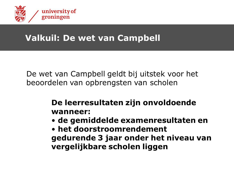 De wet van Campbell geldt bij uitstek voor het beoordelen van opbrengsten van scholen Valkuil: De wet van Campbell De leerresultaten zijn onvoldoende
