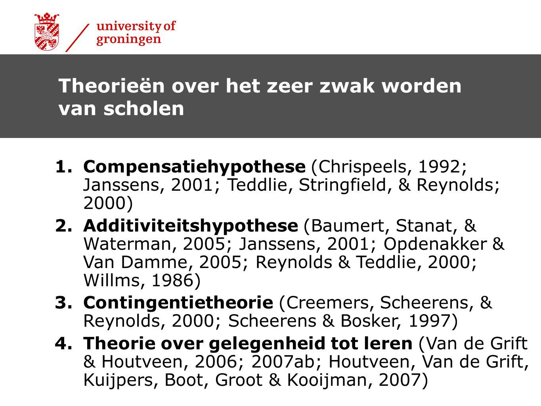 1.Compensatiehypothese (Chrispeels, 1992; Janssens, 2001; Teddlie, Stringfield, & Reynolds; 2000) 2.Additiviteitshypothese (Baumert, Stanat, & Waterman, 2005; Janssens, 2001; Opdenakker & Van Damme, 2005; Reynolds & Teddlie, 2000; Willms, 1986) 3.Contingentietheorie (Creemers, Scheerens, & Reynolds, 2000; Scheerens & Bosker, 1997) 4.Theorie over gelegenheid tot leren (Van de Grift & Houtveen, 2006; 2007ab; Houtveen, Van de Grift, Kuijpers, Boot, Groot & Kooijman, 2007) Theorieën over het zeer zwak worden van scholen