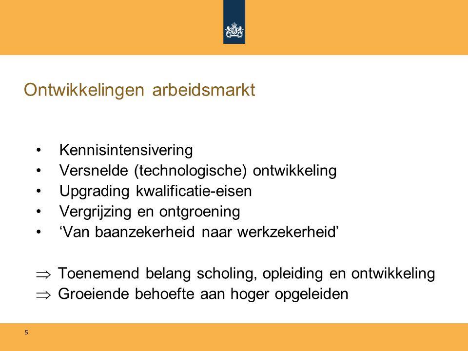 5 Ontwikkelingen arbeidsmarkt Kennisintensivering Versnelde (technologische) ontwikkeling Upgrading kwalificatie-eisen Vergrijzing en ontgroening 'Van baanzekerheid naar werkzekerheid'  Toenemend belang scholing, opleiding en ontwikkeling  Groeiende behoefte aan hoger opgeleiden