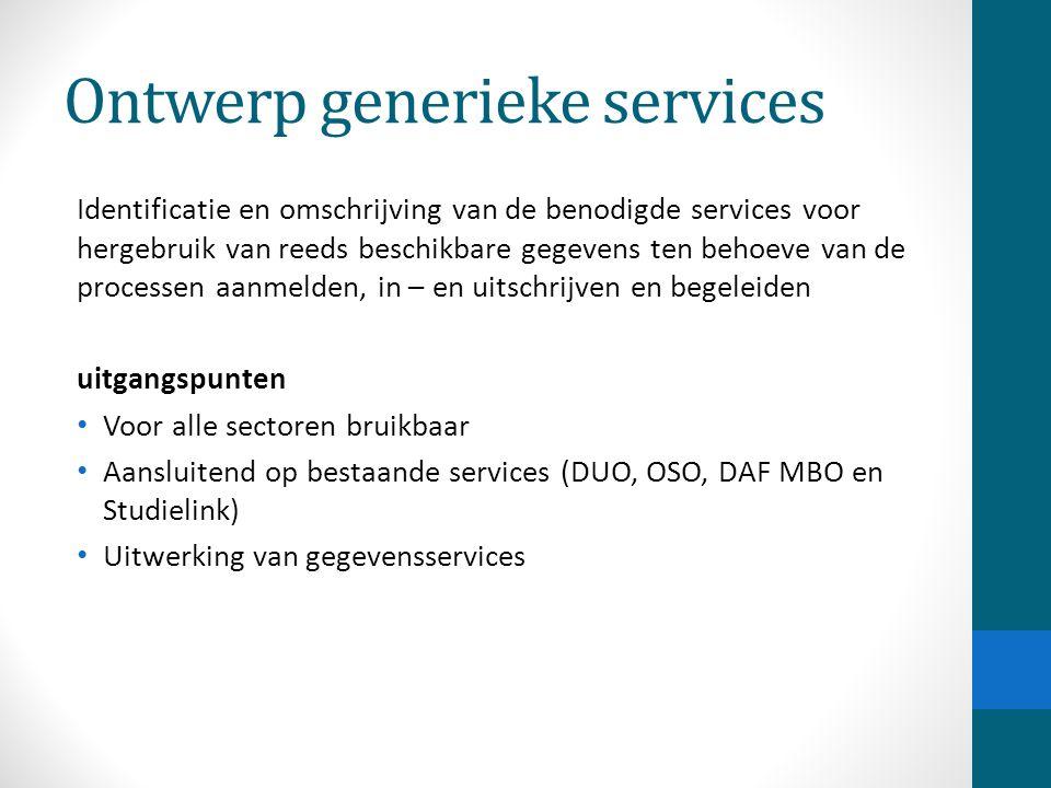 Ontwerp generieke services Identificatie en omschrijving van de benodigde services voor hergebruik van reeds beschikbare gegevens ten behoeve van de p