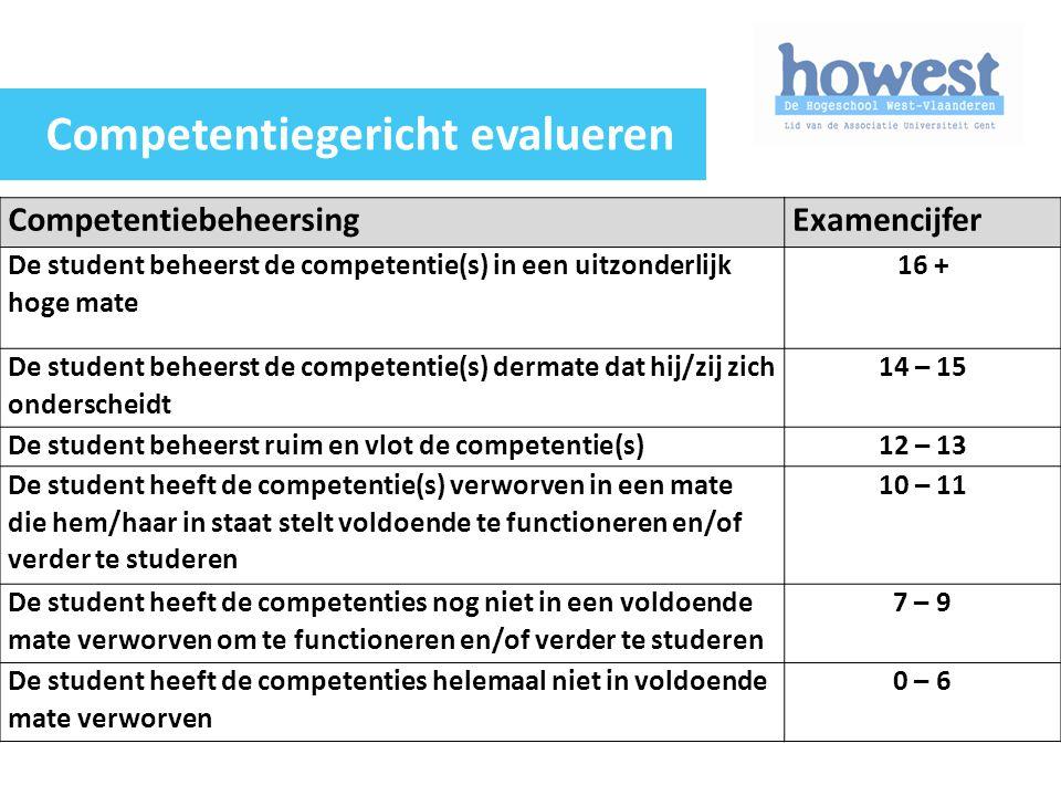 Competentiegericht evalueren CompetentiebeheersingExamencijfer De student beheerst de competentie(s) in een uitzonderlijk hoge mate 16 + De student be