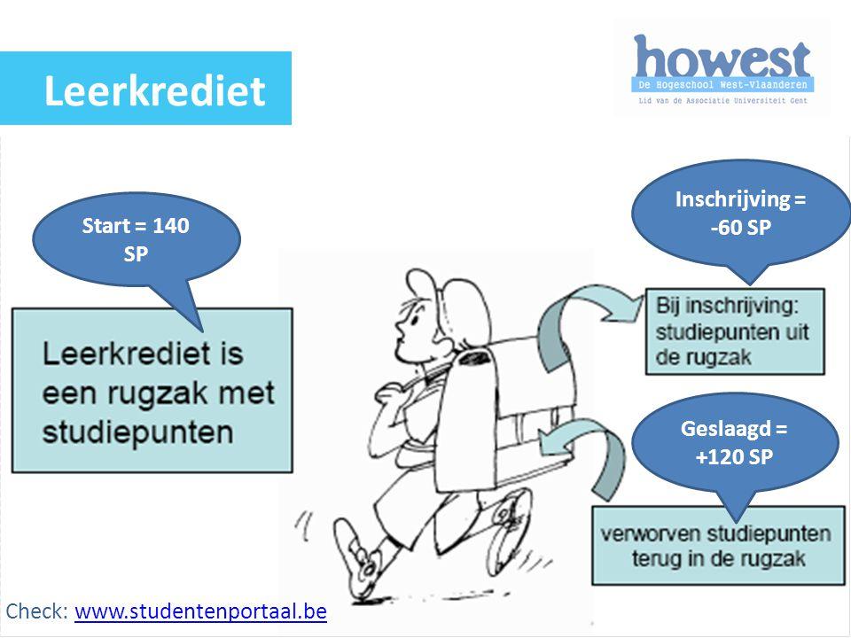 Infosessie OER 08-0915 Start = 140 SP Inschrijving = -60 SP Geslaagd = +120 SP Leerkrediet Check: www.studentenportaal.bewww.studentenportaal.be