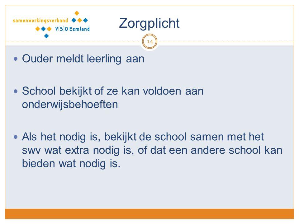 Zorgplicht 14 Ouder meldt leerling aan School bekijkt of ze kan voldoen aan onderwijsbehoeften Als het nodig is, bekijkt de school samen met het swv w