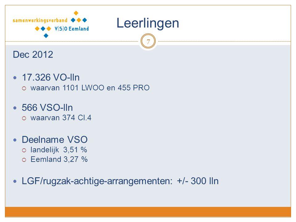 Leerlingen Dec 2012 17.326 VO-lln  waarvan 1101 LWOO en 455 PRO 566 VSO-lln  waarvan 374 Cl.4 Deelname VSO  landelijk 3,51 %  Eemland 3,27 % LGF/r