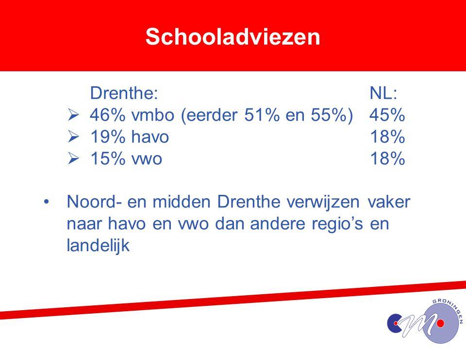 Schooladviezen Drenthe:NL:  46% vmbo (eerder 51% en 55%)45%  19% havo18%  15% vwo18% Noord- en midden Drenthe verwijzen vaker naar havo en vwo dan