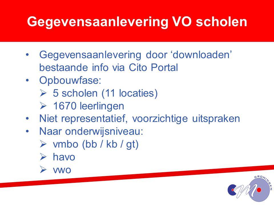 Gegevensaanlevering VO scholen Gegevensaanlevering door 'downloaden' bestaande info via Cito Portal Opbouwfase:  5 scholen (11 locaties)  1670 leerl