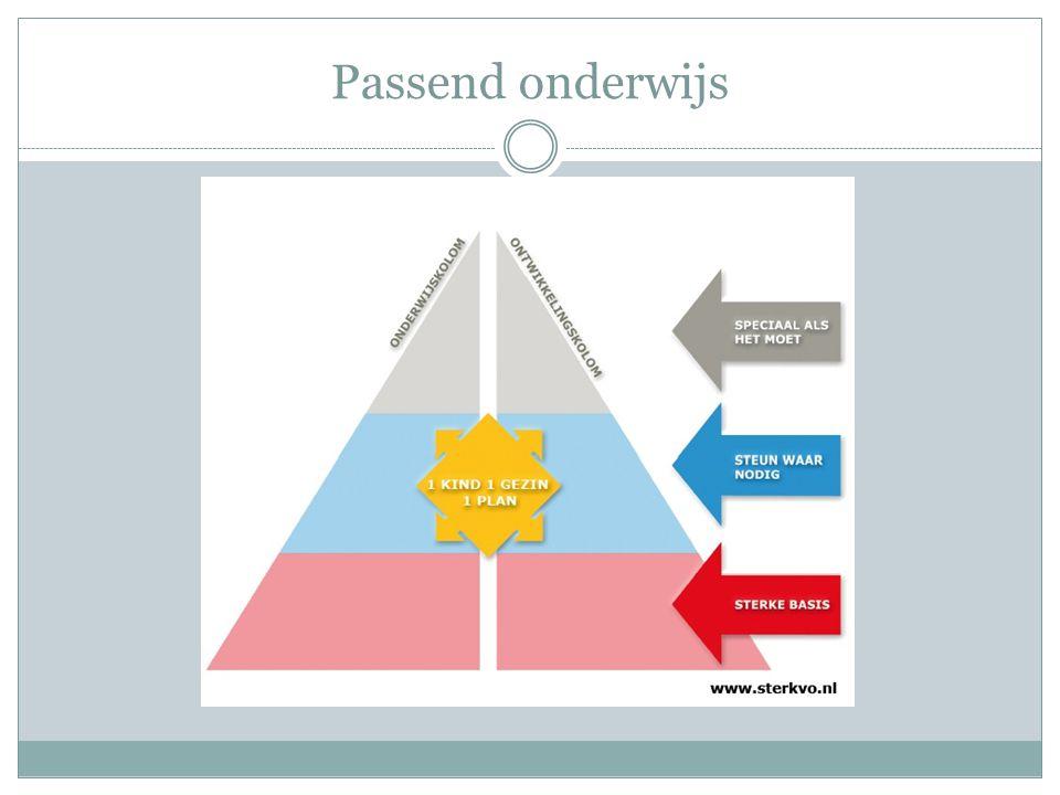 SWV de Liemers (per 1 nov. 2013)