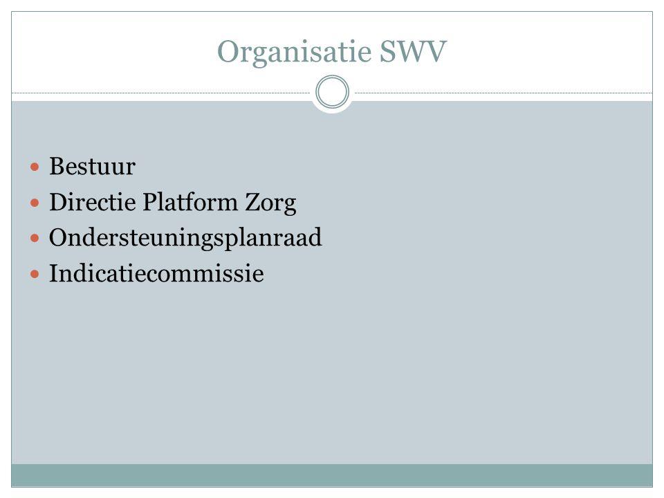 Organisatie SWV Bestuur Directie Platform Zorg Ondersteuningsplanraad Indicatiecommissie