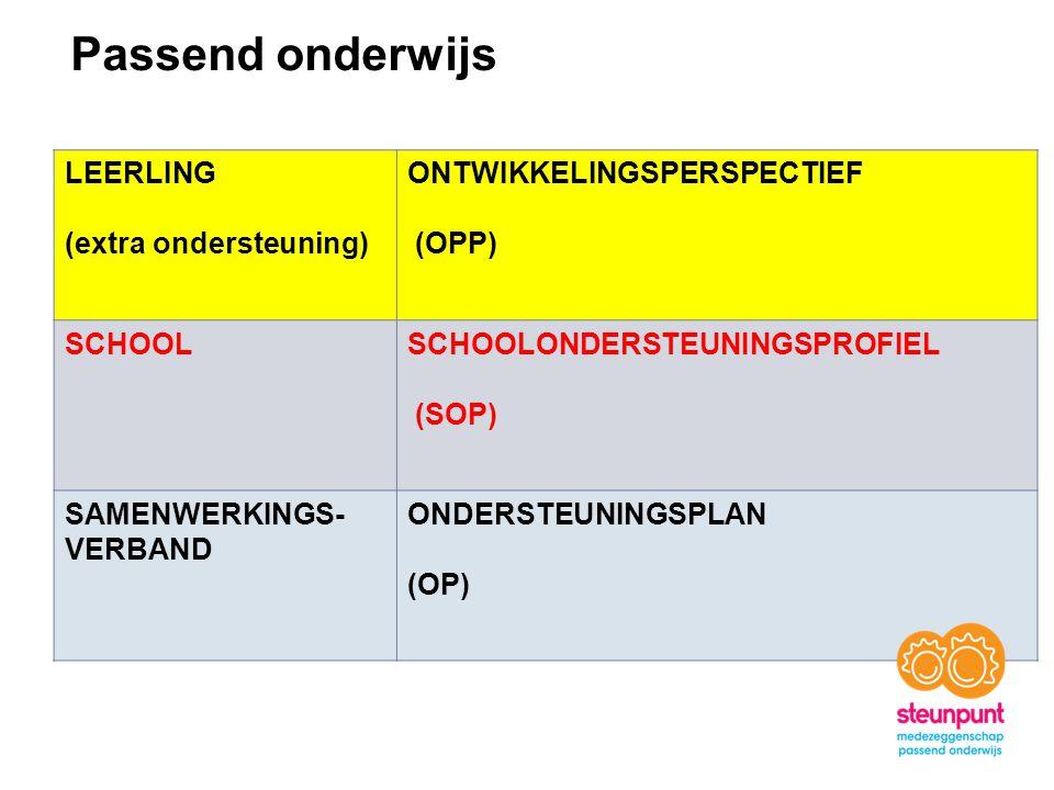 Passend onderwijs LEERLING (extra ondersteuning) ONTWIKKELINGSPERSPECTIEF (OPP) SCHOOLSCHOOLONDERSTEUNINGSPROFIEL (SOP) SAMENWERKINGS- VERBAND ONDERSTEUNINGSPLAN (OP)