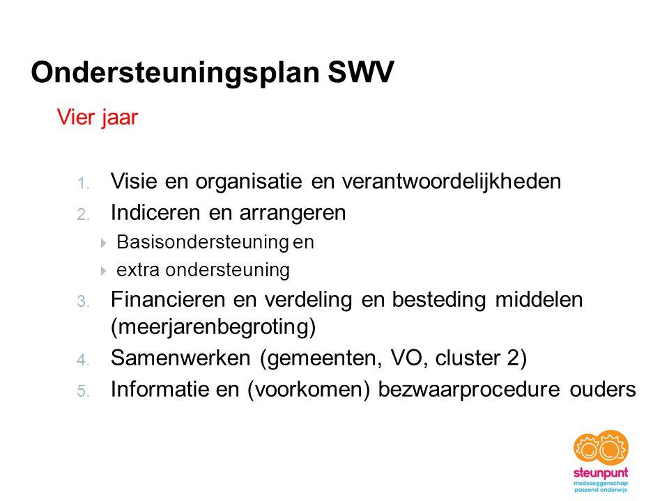 Ondersteuningsplan SWV Vier jaar 1. Visie en organisatie en verantwoordelijkheden 2. Indiceren en arrangeren  Basisondersteuning en  extra ondersteu