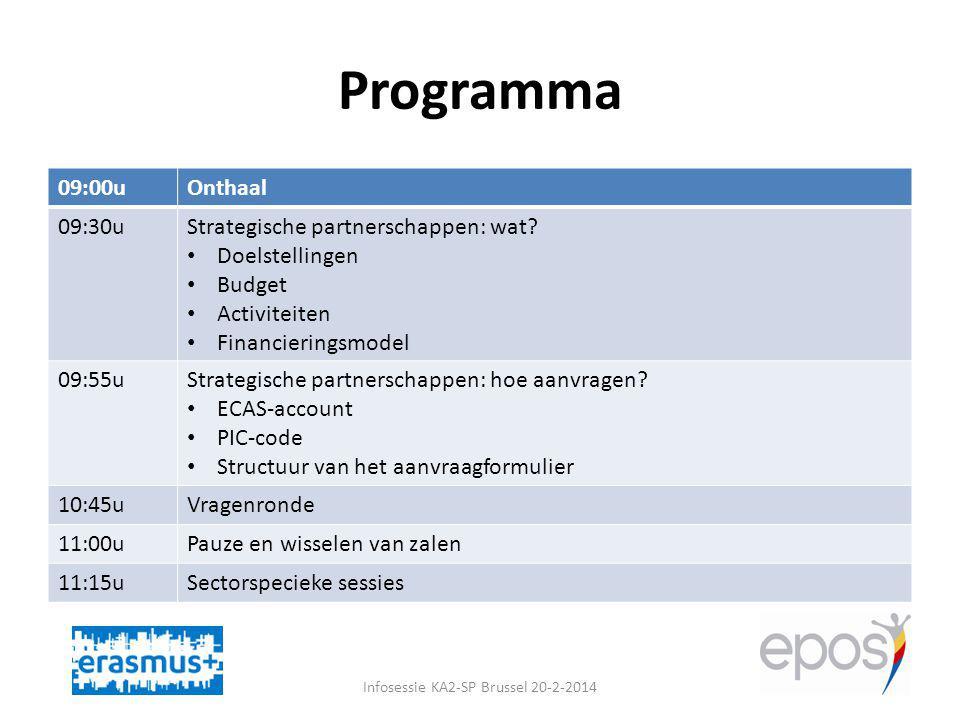 KA2 strategische partnerschappen Infosessie KA2-SP Brussel 20-2-2014 SECTORALE samenwerking CROSS-SECTORALE samenwerking IMPACT bepaalt het veld DUUR: 2 of 3 jaar