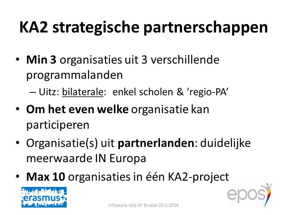 KA2 strategische partnerschappen Infosessie KA2-SP Brussel 20-2-2014 Min 3 organisaties uit 3 verschillende programmalanden – Uitz: bilaterale: enkel scholen & 'regio-PA' Om het even welke organisatie kan participeren Organisatie(s) uit partnerlanden: duidelijke meerwaarde IN Europa Max 10 organisaties in één KA2-project