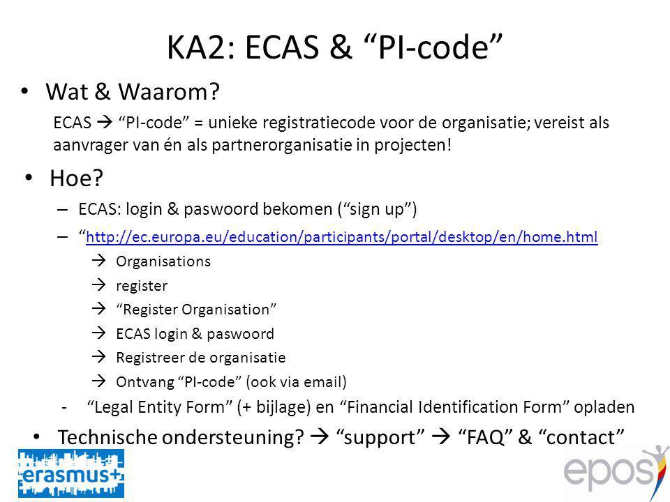 KA2: ECAS & PI-code Wat & Waarom.