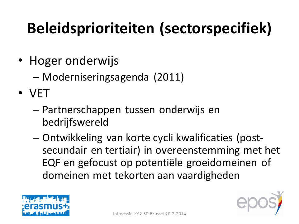 KA2 : financiering Extra kostenSpecial needs Max €50.000 subcontracting 75 % vd ontvankelijke kosten begeleiding Reiskosten 100-1999km €275 +2000 km €360 Ontv kosten KA2: max € 150.000 per jaar - € 12.500 per maand