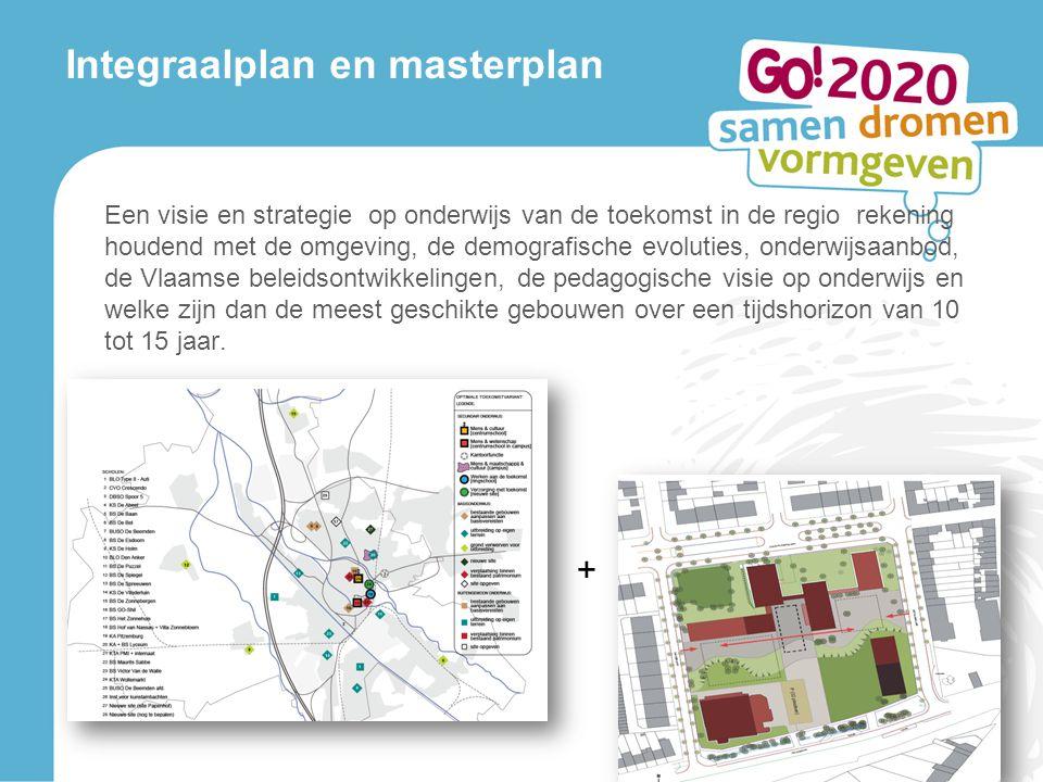 Integraalplan en masterplan Een visie en strategie op onderwijs van de toekomst in de regio rekening houdend met de omgeving, de demografische evoluti