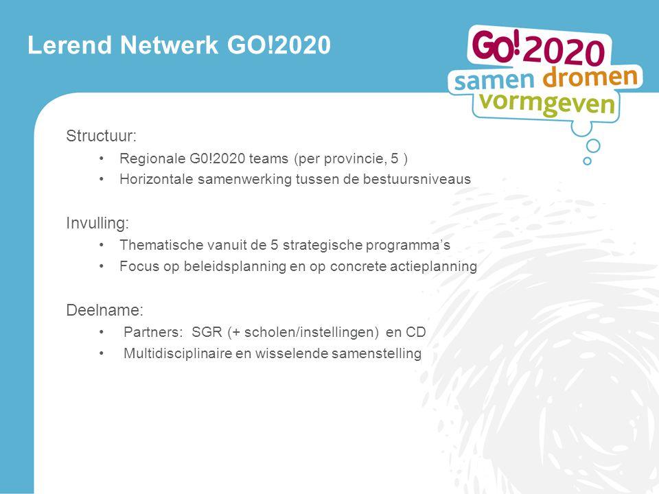 Lerend Netwerk GO!2020 Structuur: Regionale G0!2020 teams (per provincie, 5 ) Horizontale samenwerking tussen de bestuursniveaus Invulling: Thematisch