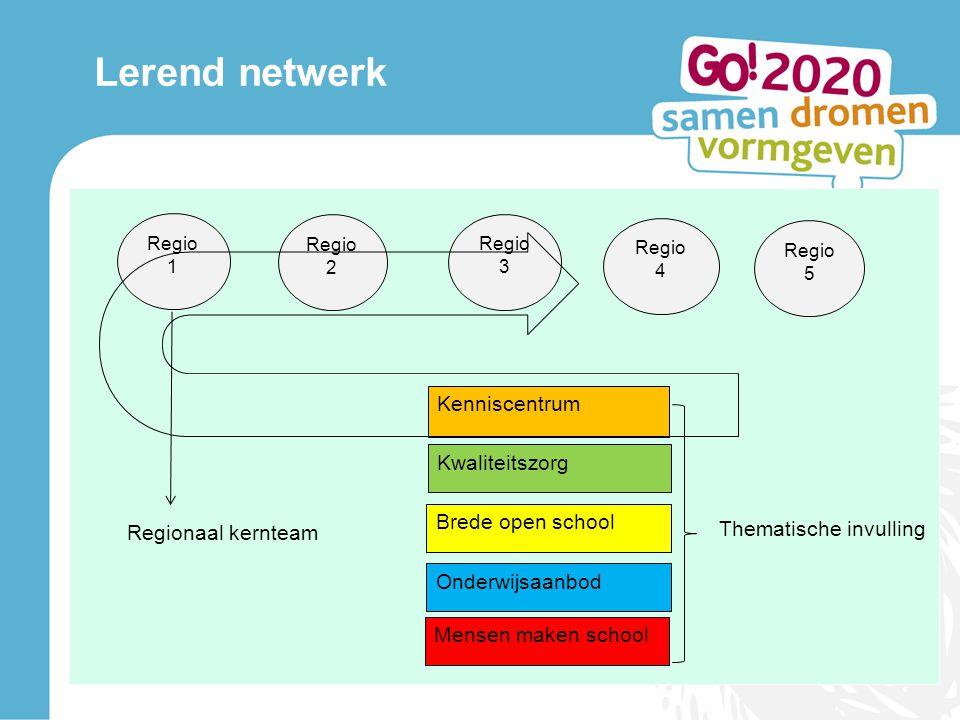 Lerend netwerk Regio 1 Kenniscentrum Kwaliteitszorg Brede open school Onderwijsaanbod Mensen maken school Regio 2 Regio 3 Regio 4 Regio 5 Regionaal ke