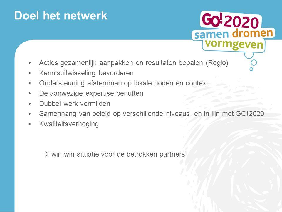 Doel het netwerk Acties gezamenlijk aanpakken en resultaten bepalen (Regio) Kennisuitwisseling bevorderen Ondersteuning afstemmen op lokale noden en c