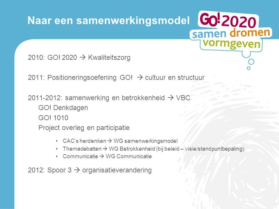 Naar een samenwerkingsmodel 2010: GO! 2020  Kwaliteitszorg 2011: Positioneringsoefening GO!  cultuur en structuur 2011-2012: samenwerking en betrokk