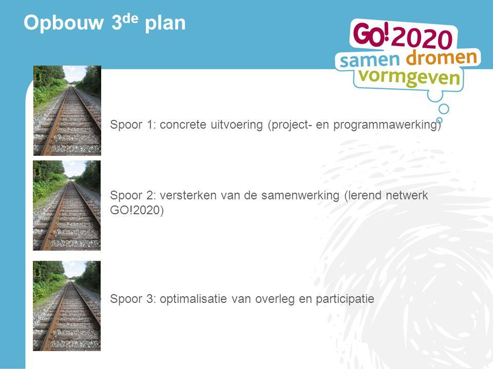 Opbouw 3 de plan Spoor 1: concrete uitvoering (project- en programmawerking) Spoor 2: versterken van de samenwerking (lerend netwerk GO!2020) Spoor 3: