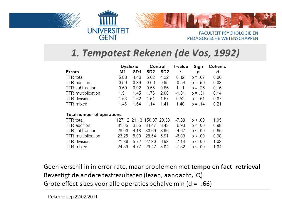 1. Tempotest Rekenen (de Vos, 1992) Rekengroep 22/02/2011 Geen verschil in in error rate, maar problemen met tempo en fact retrieval Bevestigt de ande