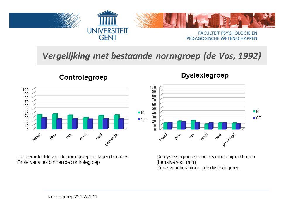 Vergelijking met bestaande normgroep (de Vos, 1992) Rekengroep 22/02/2011 Het gemiddelde van de normgroep ligt lager dan 50% Grote variaties binnen de