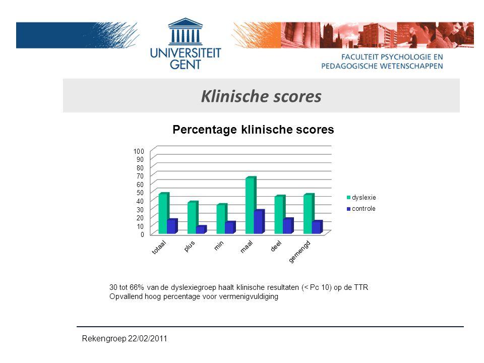 Klinische scores Rekengroep 22/02/2011 30 tot 66% van de dyslexiegroep haalt klinische resultaten (< Pc 10) op de TTR Opvallend hoog percentage voor v